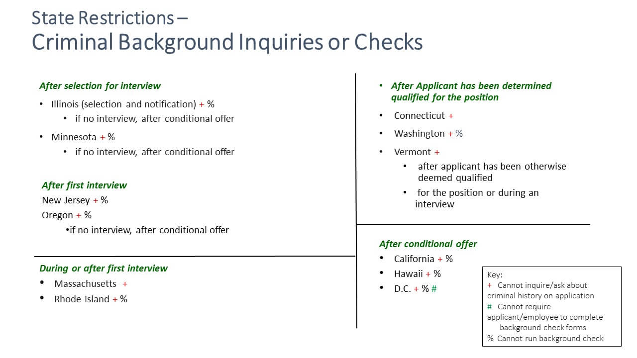 Criminial Background Checks State Restrictions
