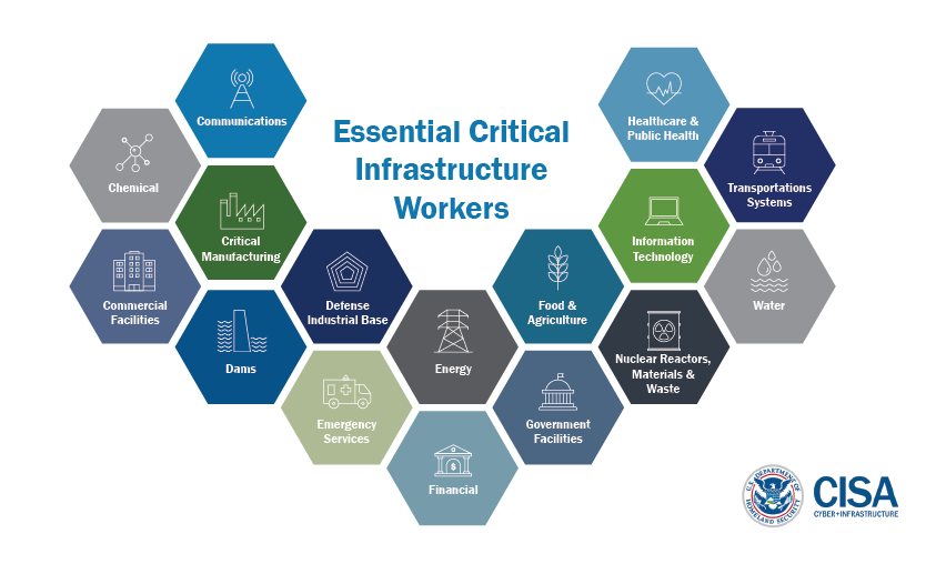 Connecticut Essential Critical Infrastructure Workers