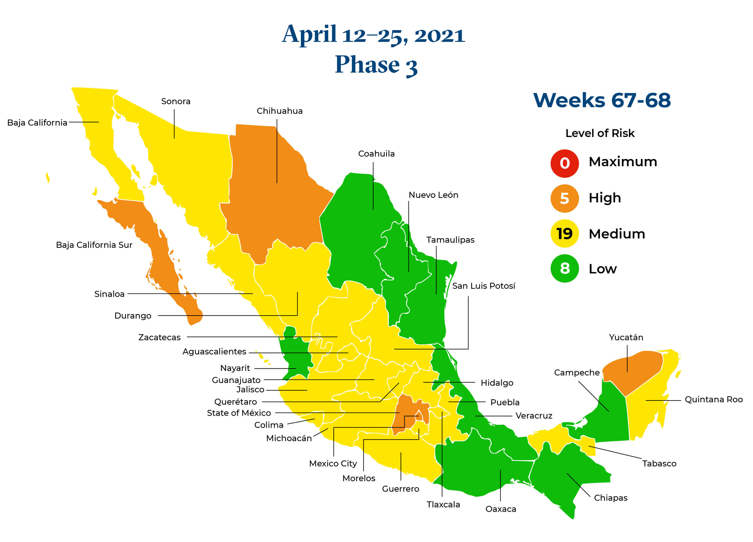 Mexico April 12 2021 to April 25 2021 Phase 3 Map