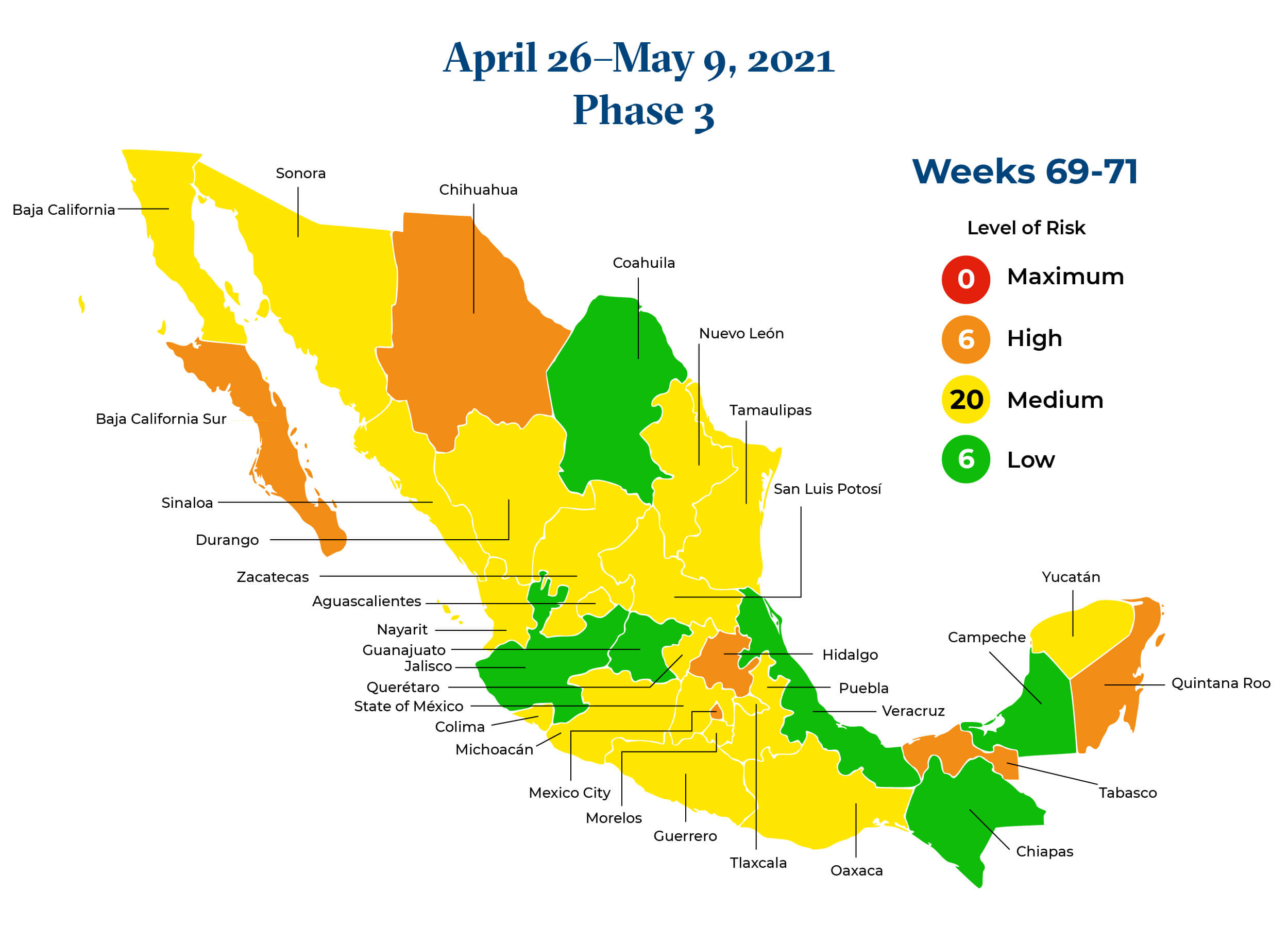 Mexico April 26 2021 to May 9 2021 Phase 3 Map