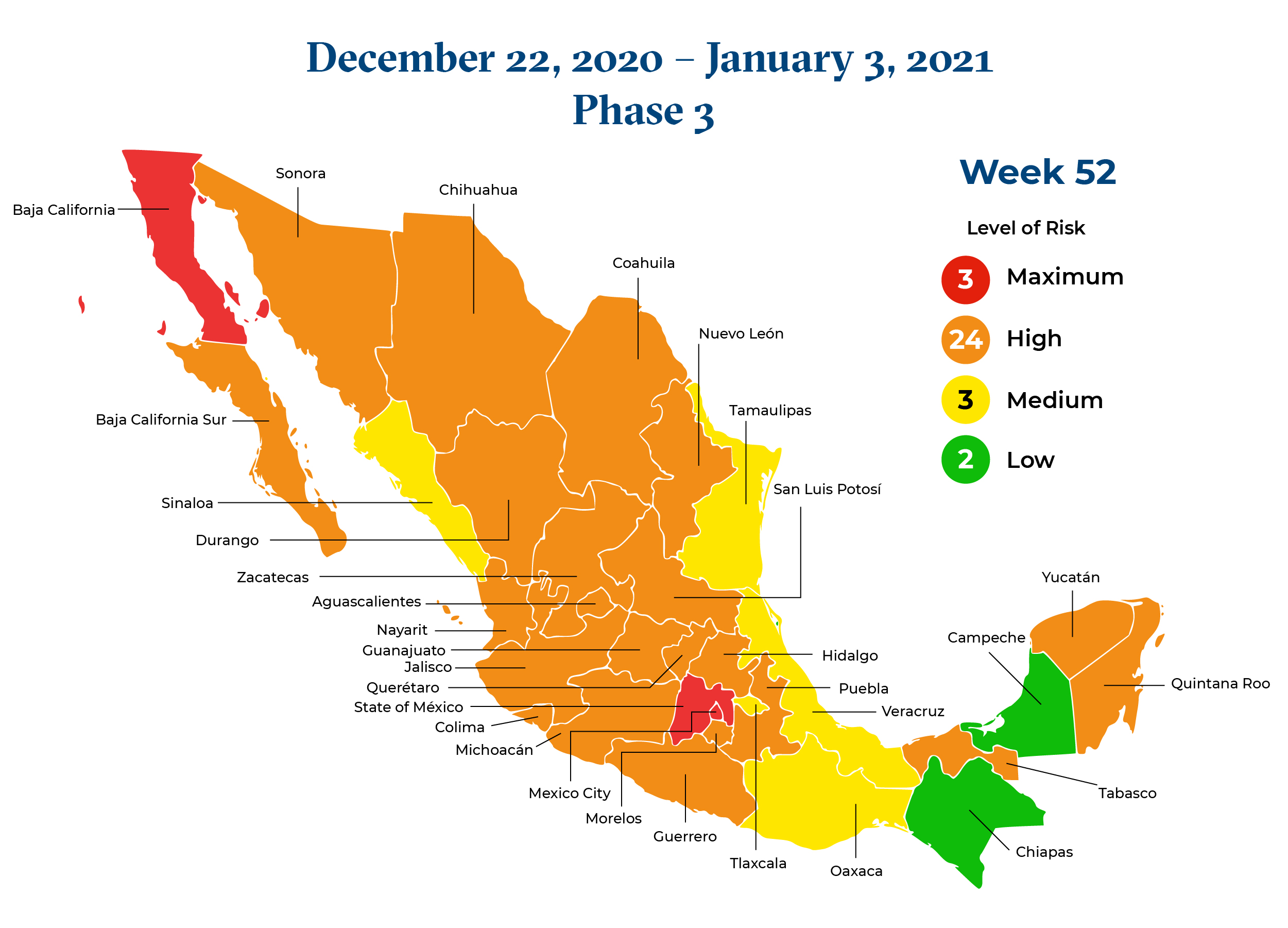 Mexico December 22 2020 to January 3 2020 Phase 3 Map