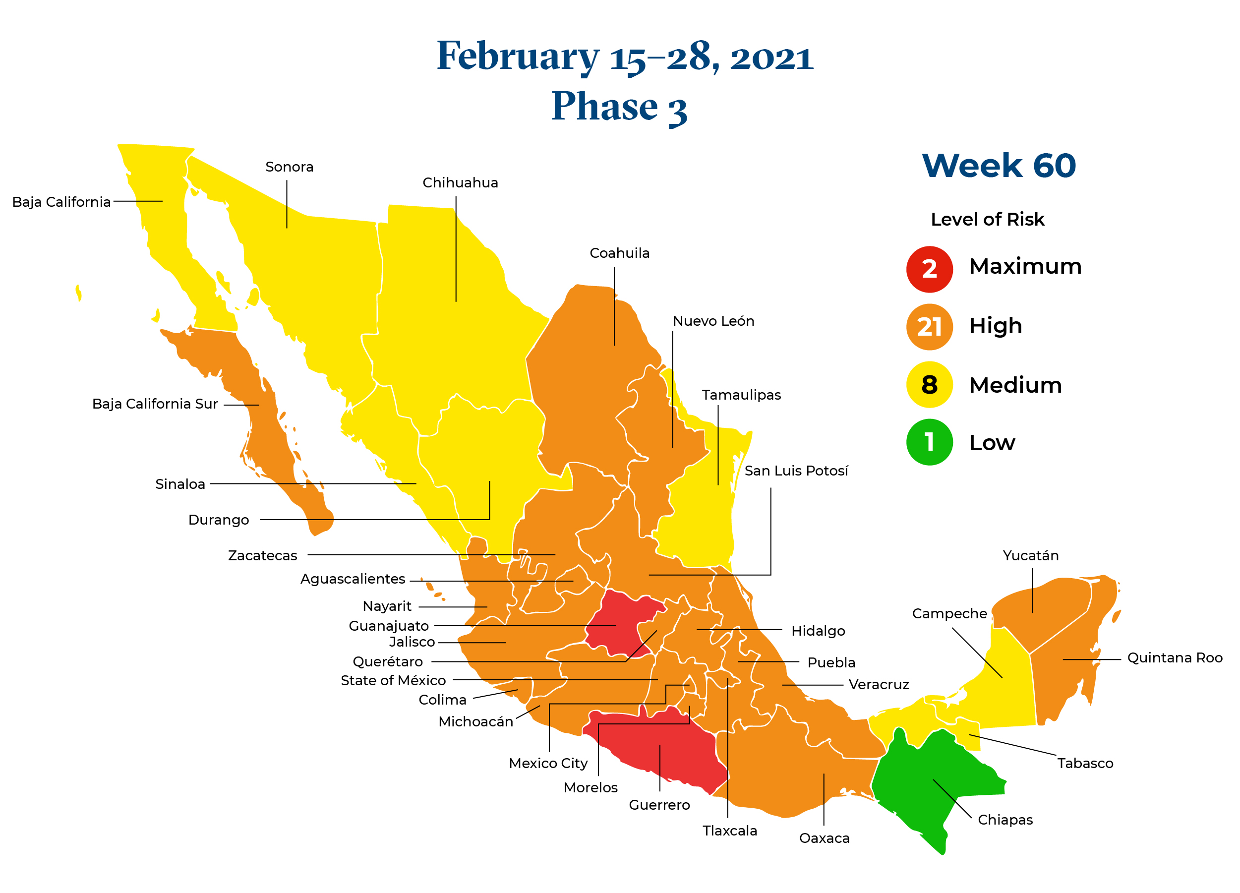 Mexico February 15 2021 to February 28 2021 Phase 3 Map