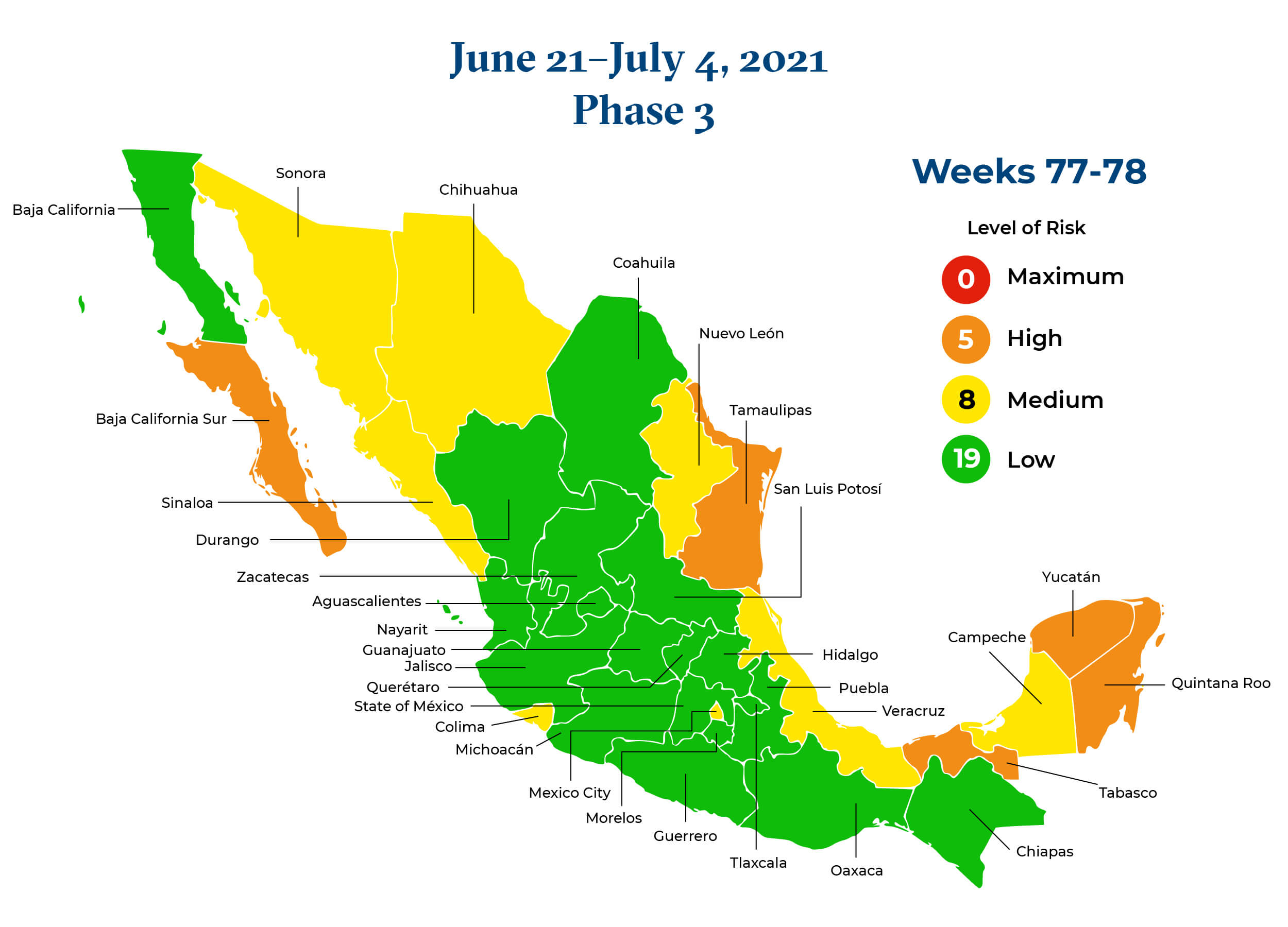 Mexico June 21 2021 to July 4 2021 Phase 3 Map