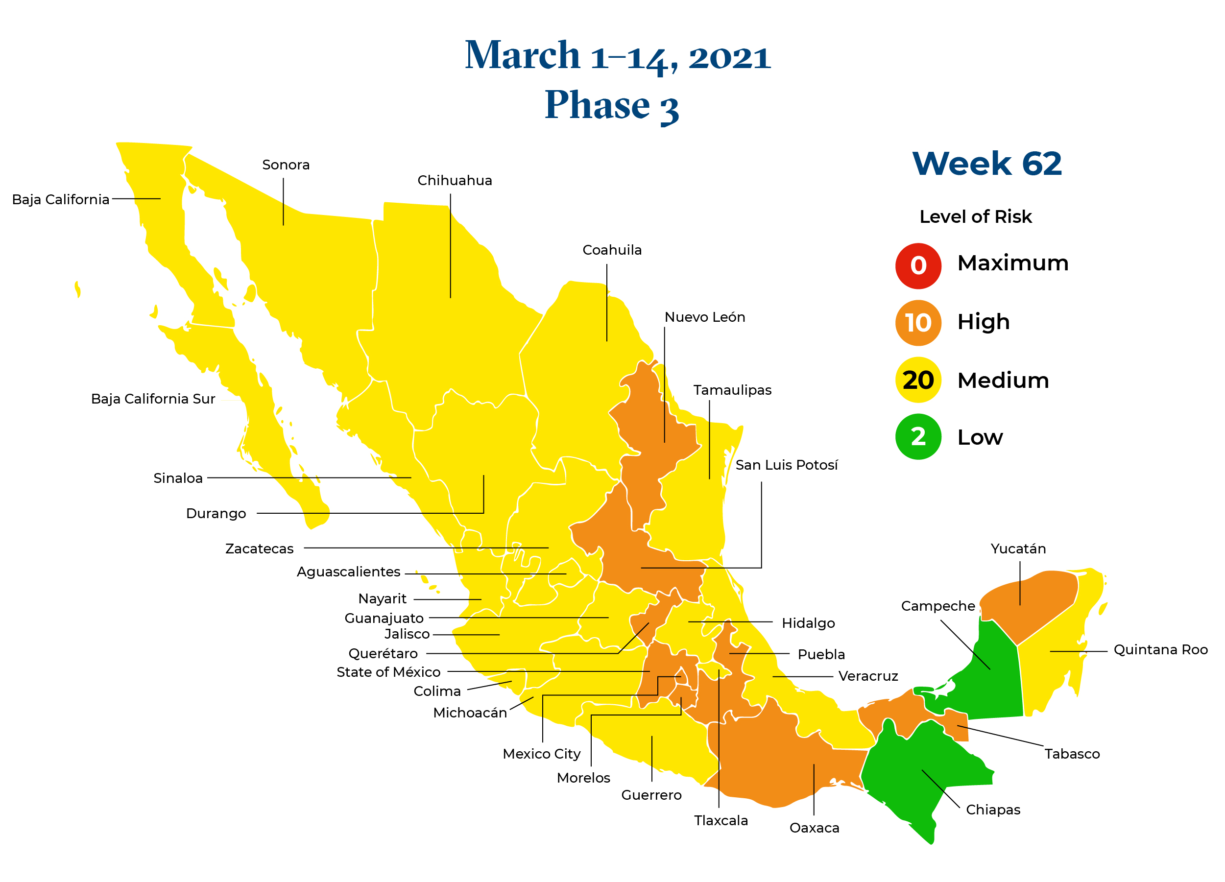 Mexico March 1 2021 to March 14 2021 Phase 3 Map