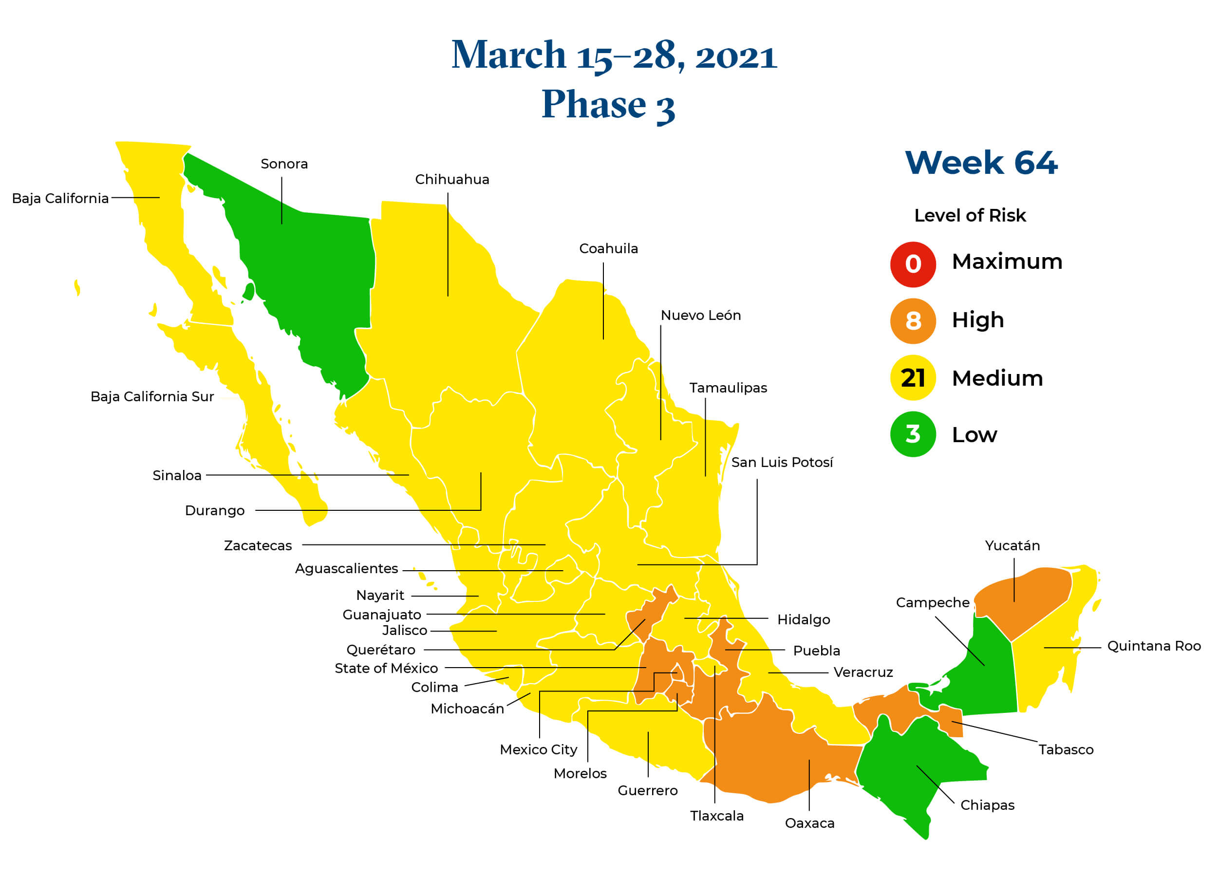 Mexico March 15 2021 to March 28 2021 Phase 3 Map