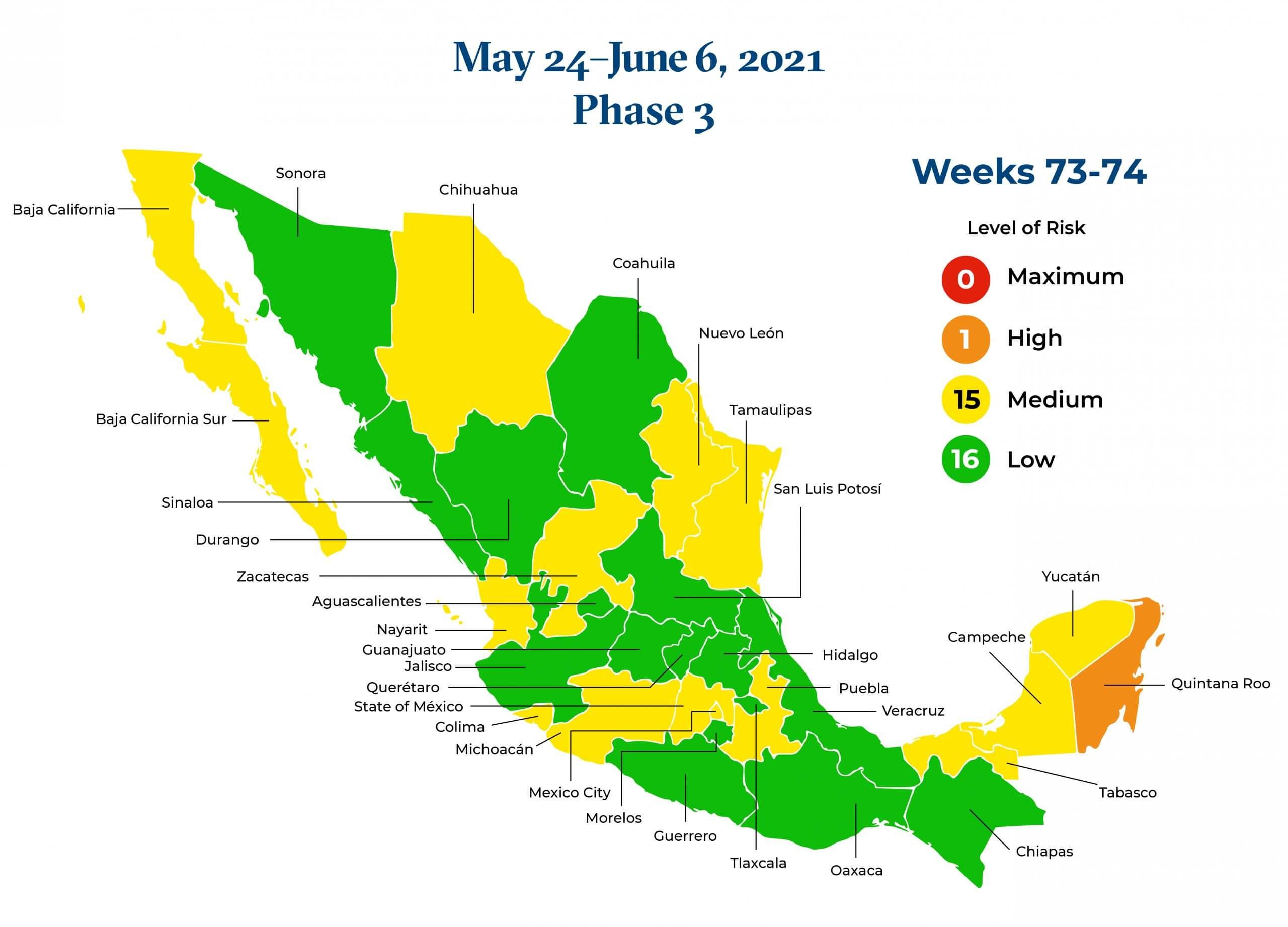 Mexico May 24 2021 to June 6 2021 Phase 3 Map