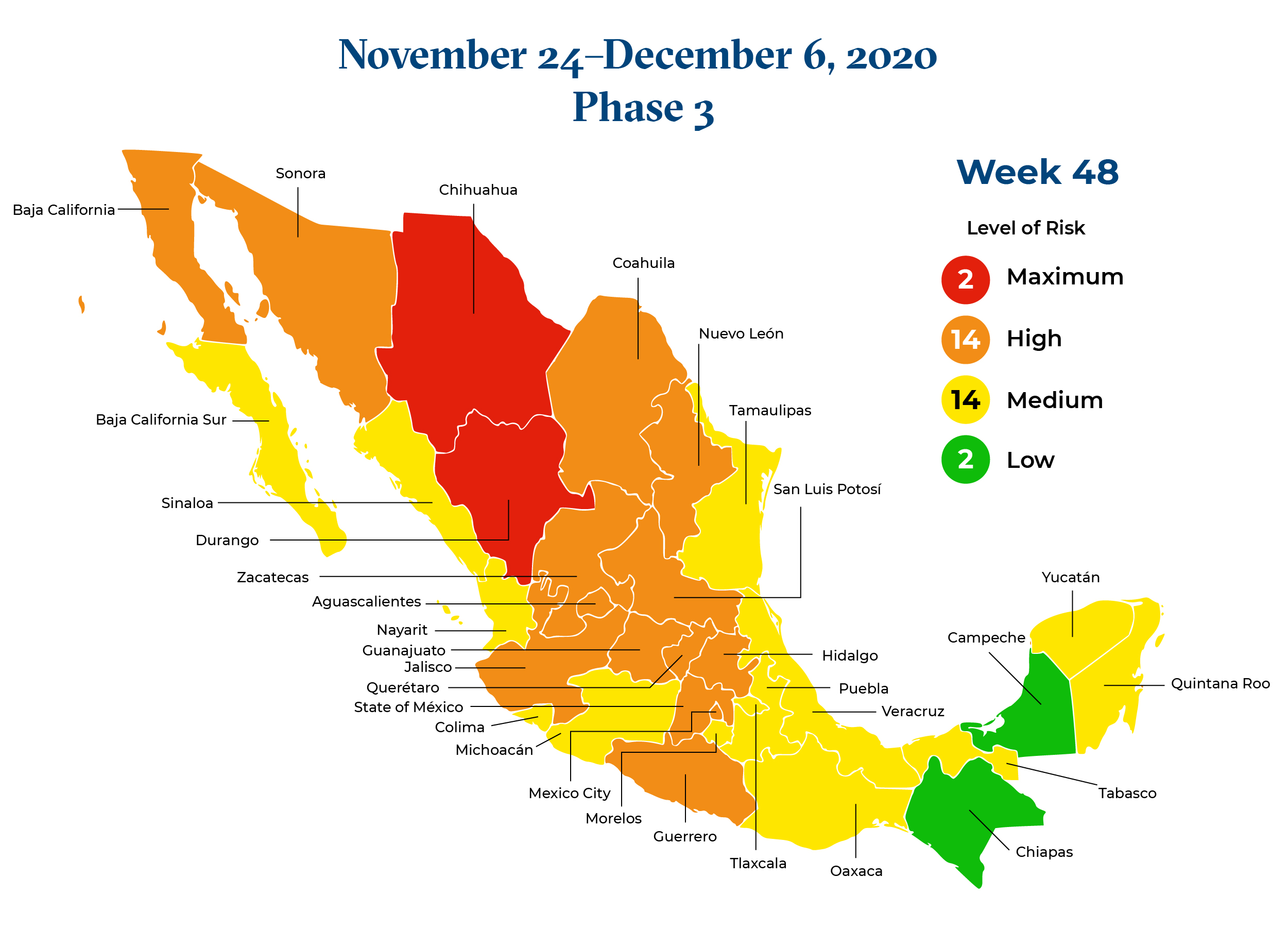 Mexico November 24 2020 to December 6 2020 Phase 3 Map